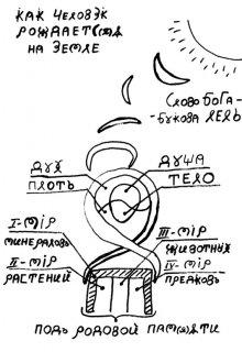 """Книга. """"Язык Богов. 34. Русь"""" читать онлайн"""